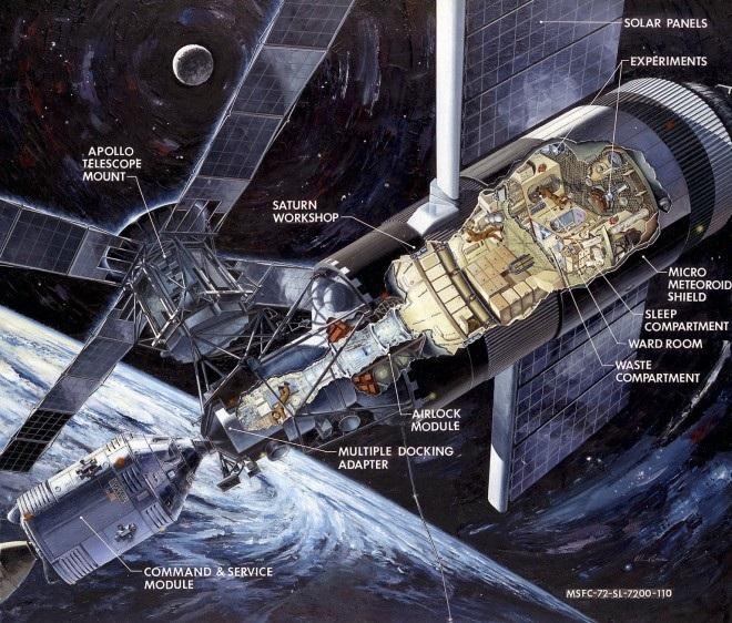 image-of-skylabcutaway